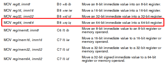 Snippet of AMD64 Architecture Programmer's Manual rev 3.22